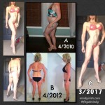 Lasting Changes do NOT happen in 12 Weeks!