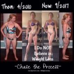 I Do NOT Believe in Weight Loss!